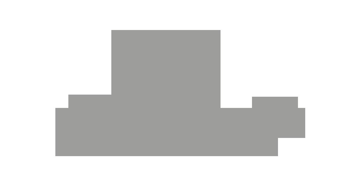 Momlab